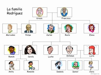 La Familia Worksheet In Spanish New La Familia árbol Genealógico by Tapas for Two Spanish