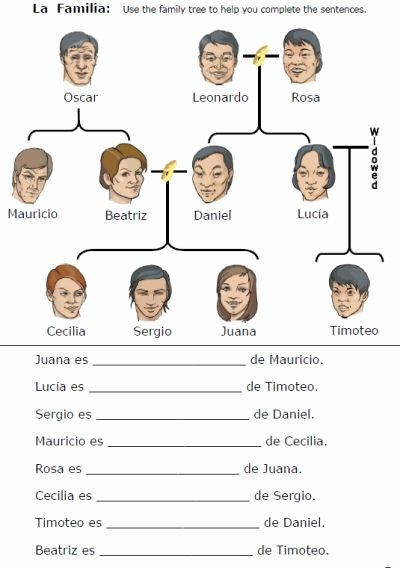 La Familia Worksheet In Spanish Unique Free 14 Page Printable Worksheet Packet La Familia