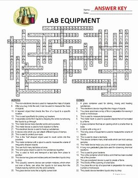 Lab Equipment Worksheet Answer Key Lovely Lab Equipment Crossword Editable by Tangstar Science