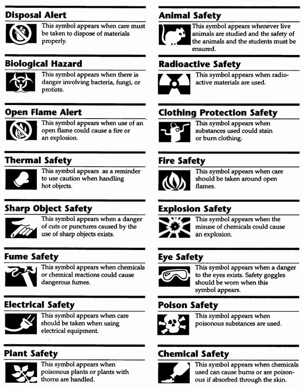 Lab Safety Symbols Worksheet Beautiful Safety Symbols Mrs toriz Biology Website