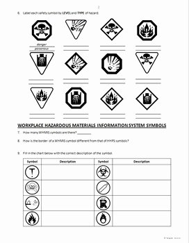 Lab Safety PowerPoint Worksheet Editable