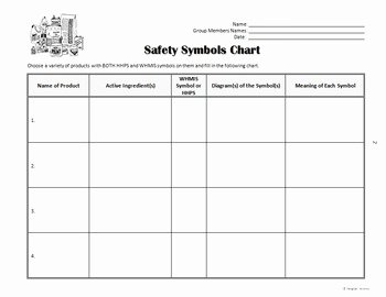 Lab Safety Symbols Worksheet Lovely Lab Safety Safety Symbols Activity Editable by