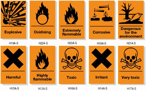 Lab Safety Symbols Worksheet Unique Iesc Lab Safety Manual