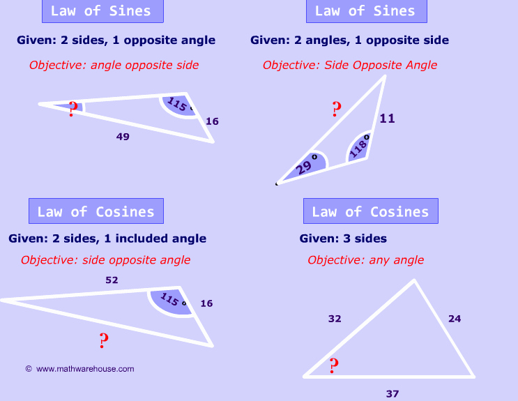 Law Of Sines Worksheet Answers Awesome Law Of Sines and Cosines How to Know which formula You