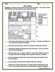 Layers Of soil Worksheet Beautiful Geology Worksheets and Printable Activities