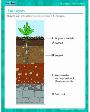 Layers Of soil Worksheet Beautiful soil Layers – Free Geography Printable Worksheet for Kids