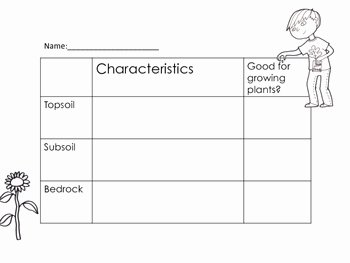 Layers Of soil Worksheet Best Of soil Activities Worksheets & Printables by Glitter In