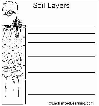Layers Of soil Worksheet Inspirational Label soil Layers Diagram