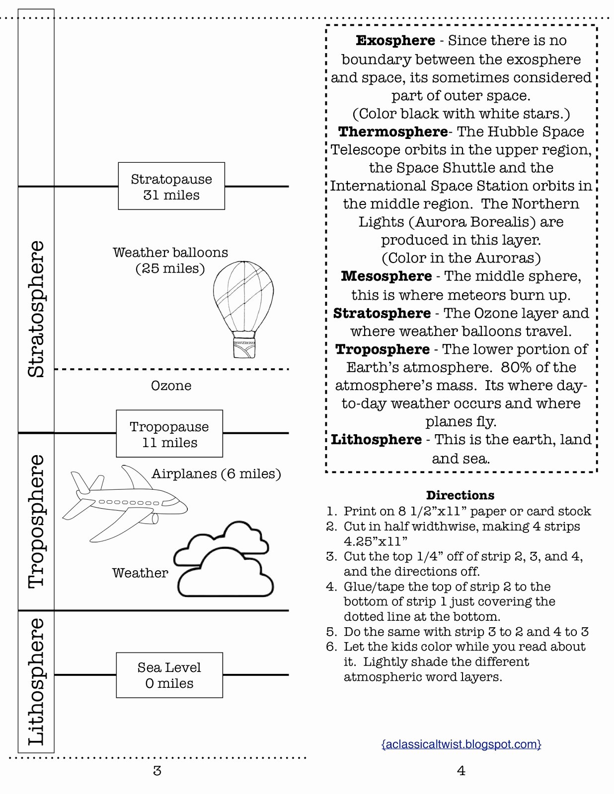 Layers Of the atmosphere Worksheet Beautiful Homeschooling with A Classical Twist Earth S atmosphere