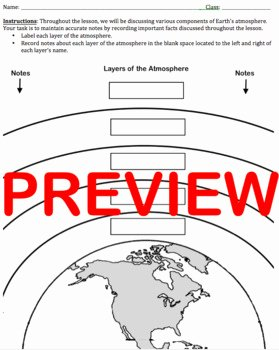 Layers Of the atmosphere Worksheet Best Of atmosphere Layers and Notes Worksheet by Engaging Science