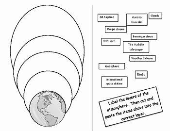 Layers Of the atmosphere Worksheet Best Of atmospheric Layers sort by Wired Teacher