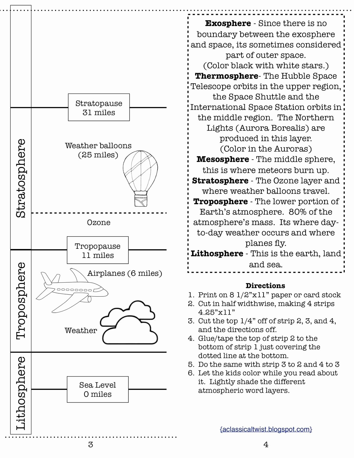 Layers Of the atmosphere Worksheet Luxury Homeschooling with A Classical Twist Earth S atmosphere