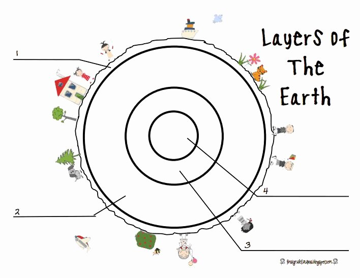 Layers Of the Earth Worksheet Awesome 19 Best Images About Earth Science On Pinterest