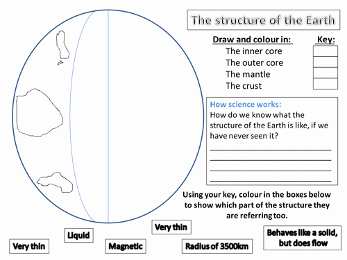 Layers Of the Earth Worksheet Beautiful Structure Of the Earth Worksheet by Jkmoss Teaching