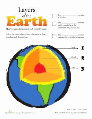 Layers Of the Earth Worksheet Fresh Layers Of the Earth Homeschool