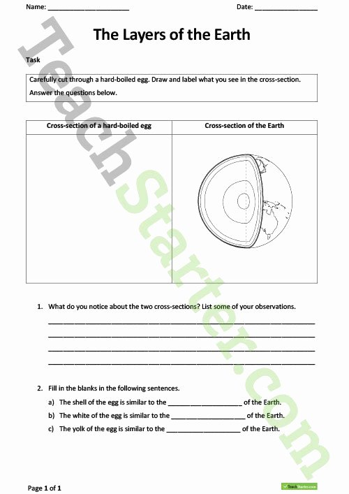 Layers Of the Earth Worksheet Fresh the Layers Of the Earth Lesson Plan – Teach Starter