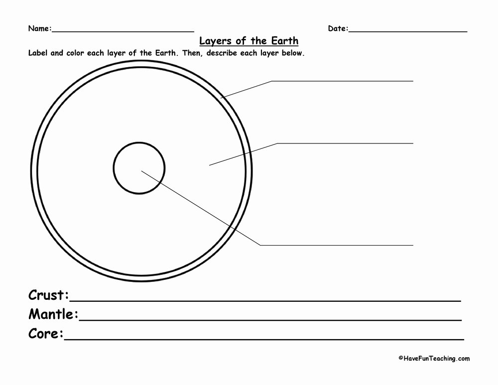 Layers Of the Earth Worksheet Inspirational Labeling Layers Of the Earth Worksheet