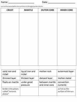 Layers Of the Earth Worksheet Lovely Earth S Layers Matching Worksheet by Middle School Science