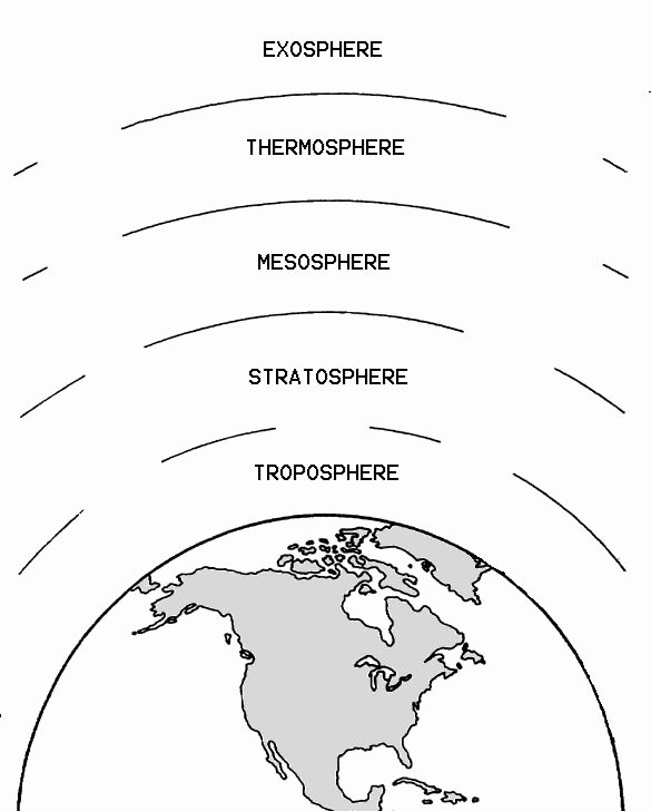 Layers Of the Earth Worksheet New Layers Of the atmosphere Worksheet