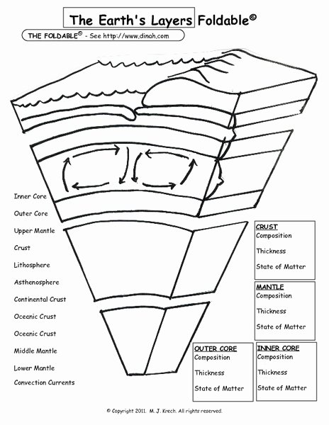 Layers Of the Earth Worksheet New the Earth S Layers Foldable Worksheet for 6th 9th Grade