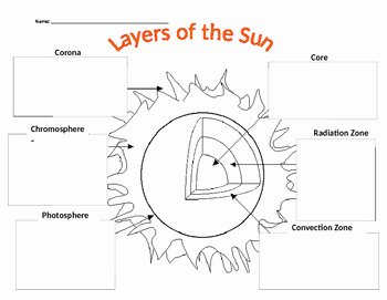 Layers Of the Sun Worksheet Fresh Layers Of the Sun by Kelly Stilwell