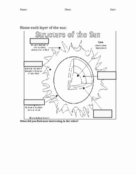Layers Of the Sun Worksheet Inspirational Processing Questions Worksheet for How the Universe Works