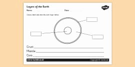 Layers Of the Sun Worksheet Unique Earth Sun and Moon Label and Question Colouring Sheet