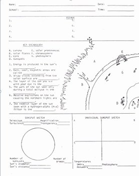 Layers Of the Sun Worksheet Unique Sun Diagram Worksheet Sunspots solar Observing by Lesson