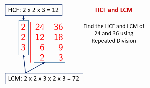 Lcm and Gcf Worksheet Elegant Hcf & Lcm solutions Examples Videos Worksheets Games