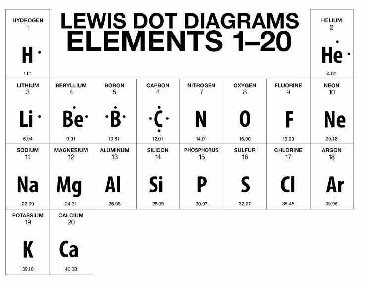 Lewis Dot Diagrams Worksheet Answers Awesome Bohr Rutherford Diagrams & Lewis Dot Diagrams Eve
