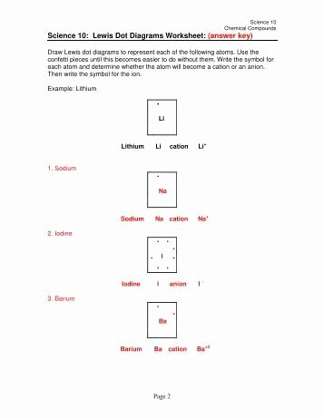 Lewis Dot Diagrams Worksheet Answers Elegant Metals Vs Non Metals Dot Diagrams