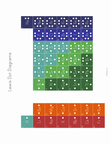 Lewis Dot Diagrams Worksheet Answers Lovely Lewis Dot Diagram Worksheet
