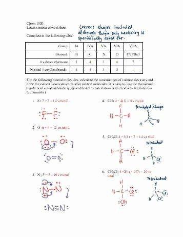 Lewis Dot Structure Practice Worksheet Fresh Lewis Dot Structure Worksheet