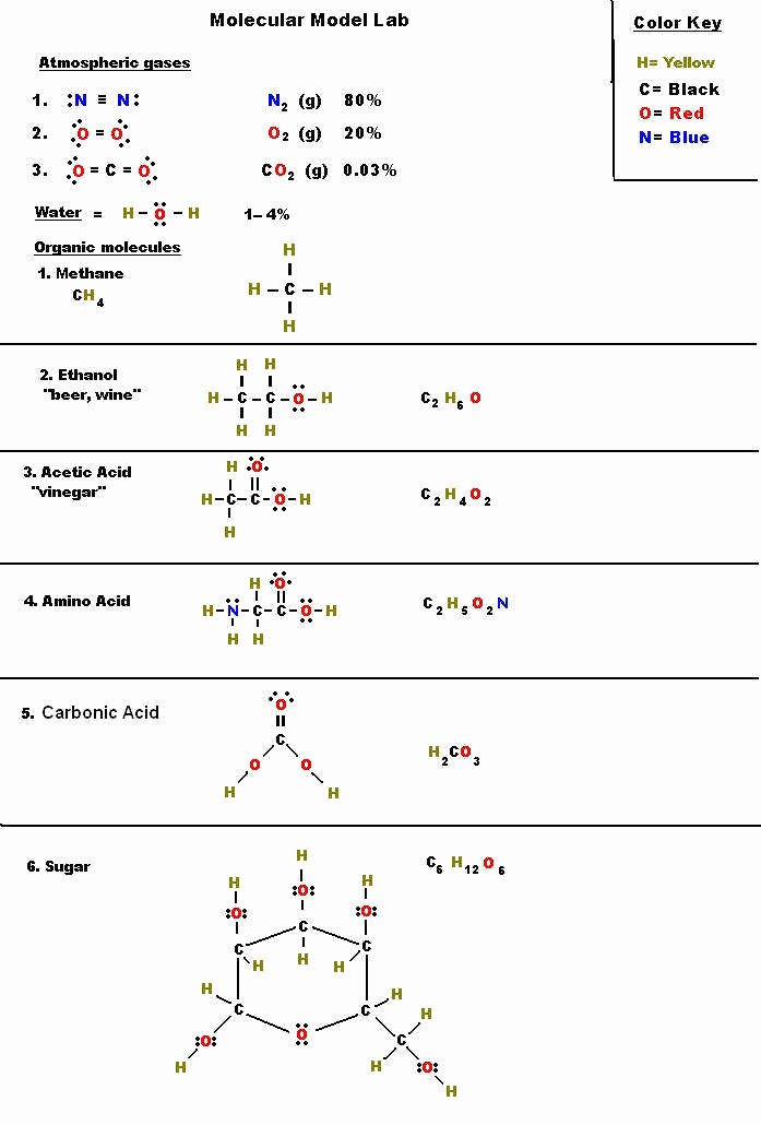 Lewis Dot Structure Practice Worksheet Lovely Lewis Structure Practice Worksheet