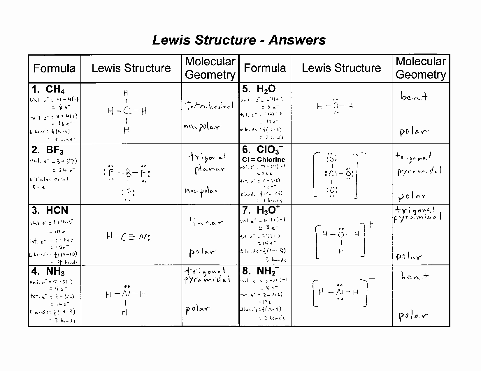 Lewis Dot Structure Worksheet Answers Beautiful Lewis Structure Worksheet 1 Answer Key