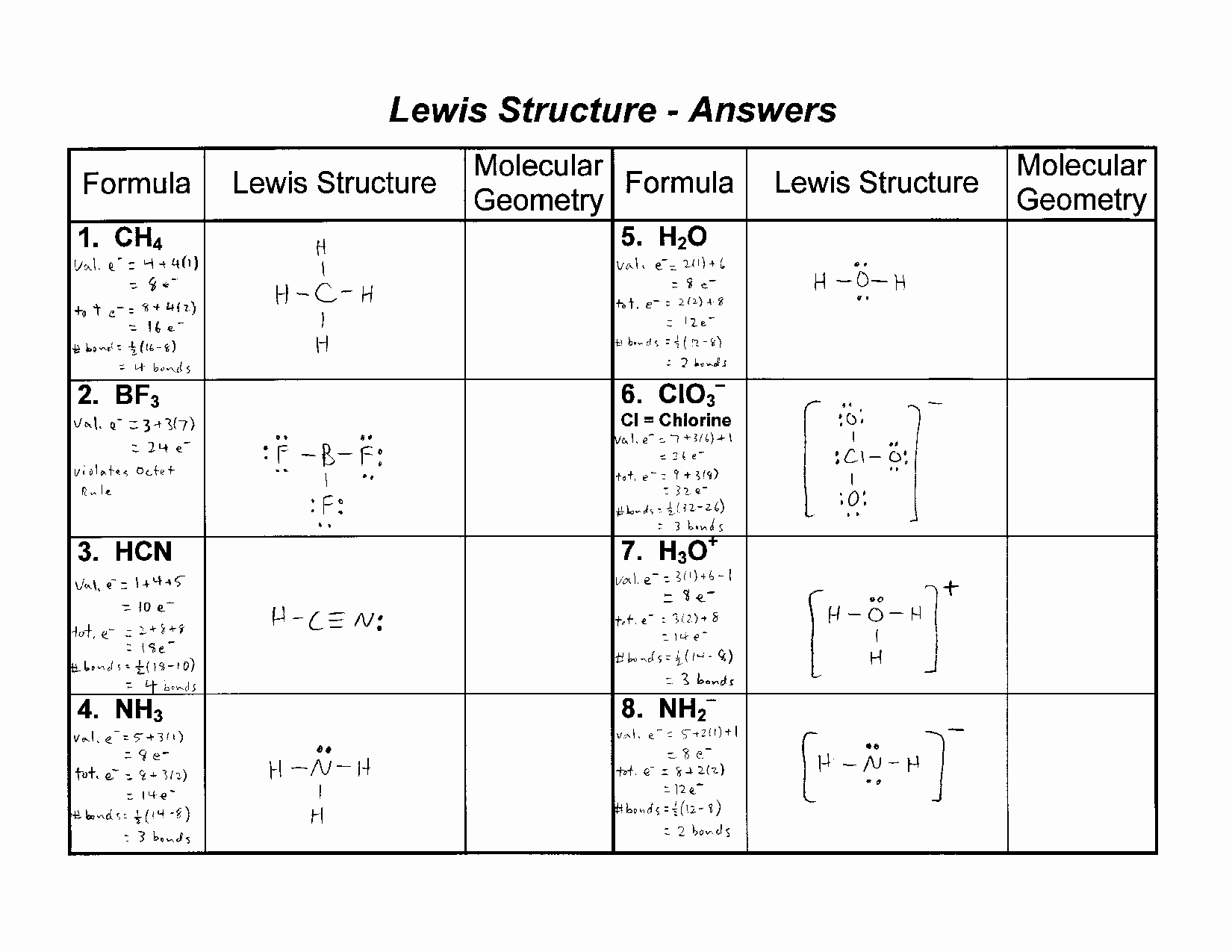 Lewis Dot Structure Worksheet New Rb2s Lewis Structures Worksheet with Answers