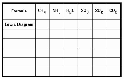 Lewis Structure Practice Worksheet Best Of Lesson 9 Lewis Structures
