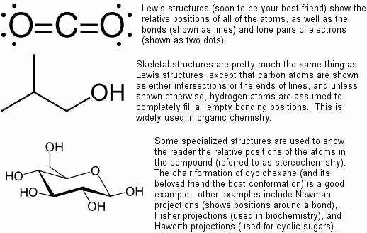 Lewis Structure Practice Worksheet Inspirational Lewis Structure Practice Worksheet