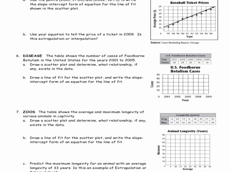 Line Of Best Fit Worksheet Best Of Scatter Plots and Lines Best Fit Worksheet Answers