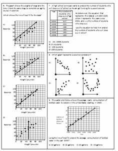Line Of Best Fit Worksheet Fresh solving Two Variable Systems Of Equations by Graphing