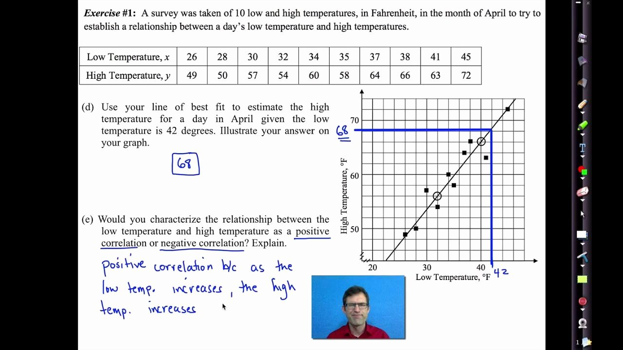 Line Of Best Fit Worksheet Inspirational Mon Core Algebra I Unit 10 Lesson 6 Bivariate Data