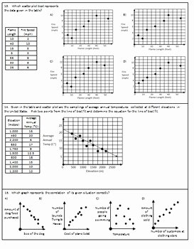 Line Of Best Fit Worksheet Luxury Scatter Plot Correlation and Line Of Best Fit Exam Mrs