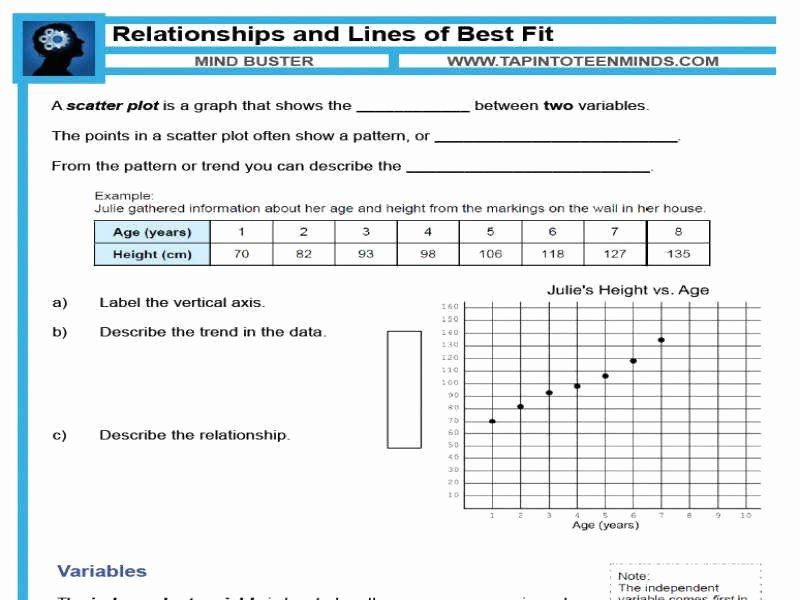 Line Of Best Fit Worksheet Luxury Scatter Plot Worksheet
