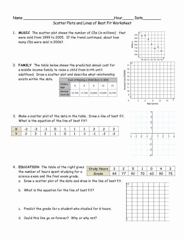 Line Of Best Fit Worksheet Luxury Scatter Plot Worksheets