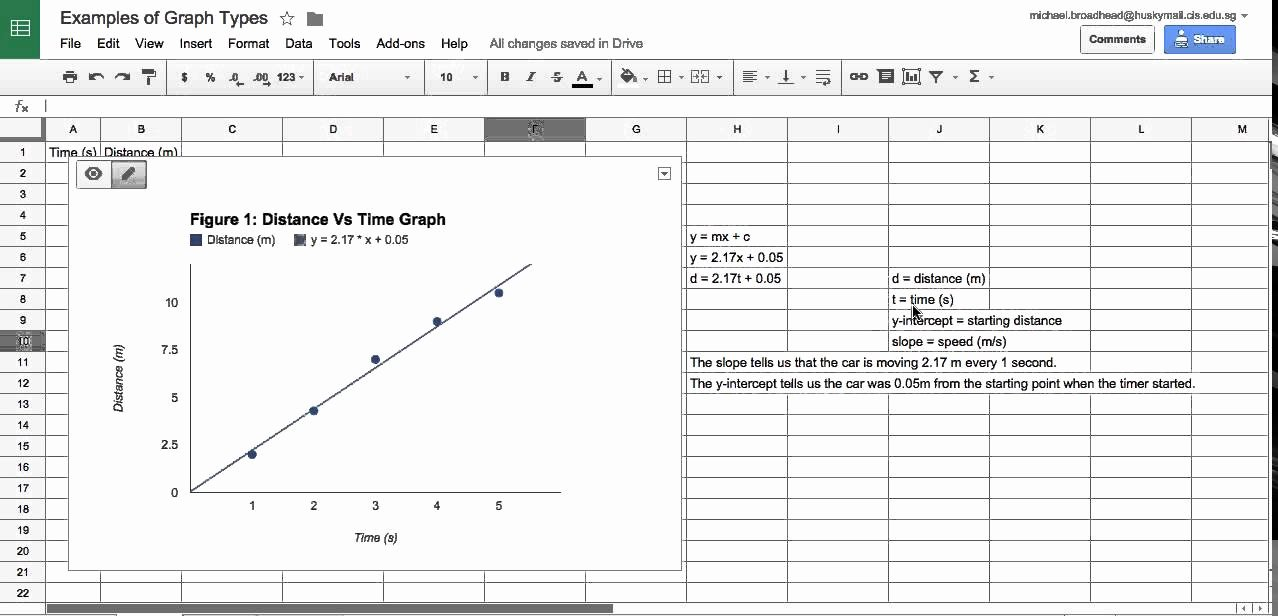 Line Of Best Fit Worksheet New How to Get A Linear Trendline In Google Sheets Line Of