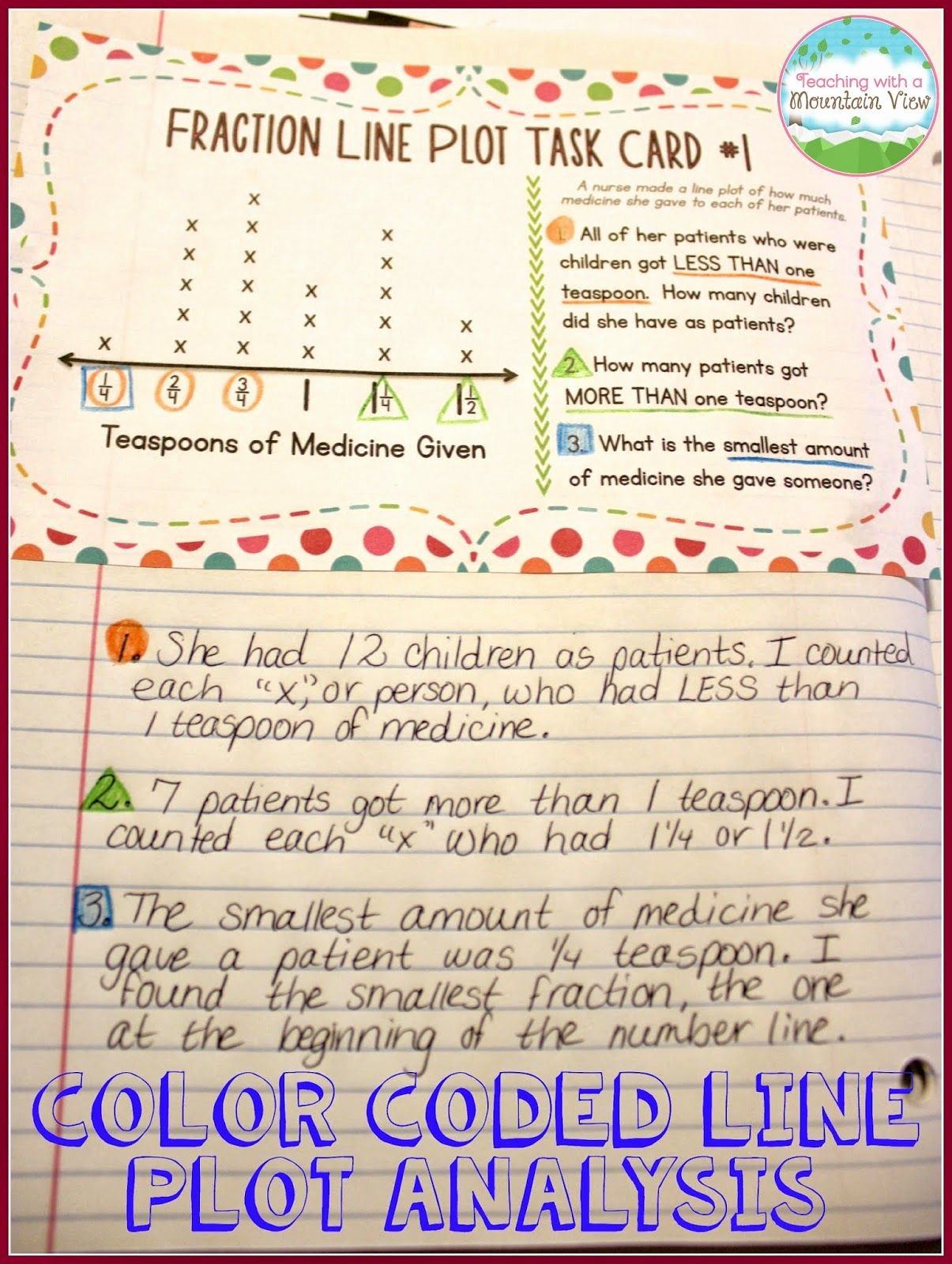 Line Plots with Fractions Worksheet Best Of Line Plot Activities and Resources Line Plots