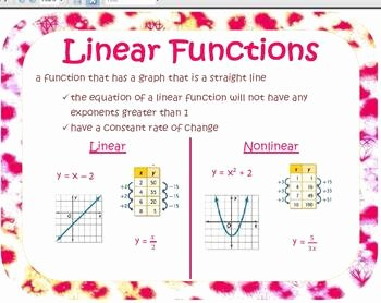 Linear and Nonlinear Functions Worksheet Lovely Linear Functions by Mrs Ws Math Connection