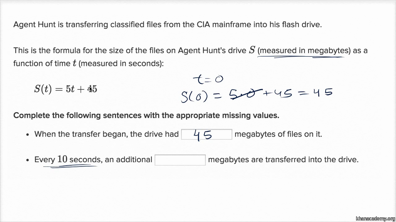 Linear Equation Word Problems Worksheet Inspirational Worksheet Writing Linear Equations for Real Life Problems