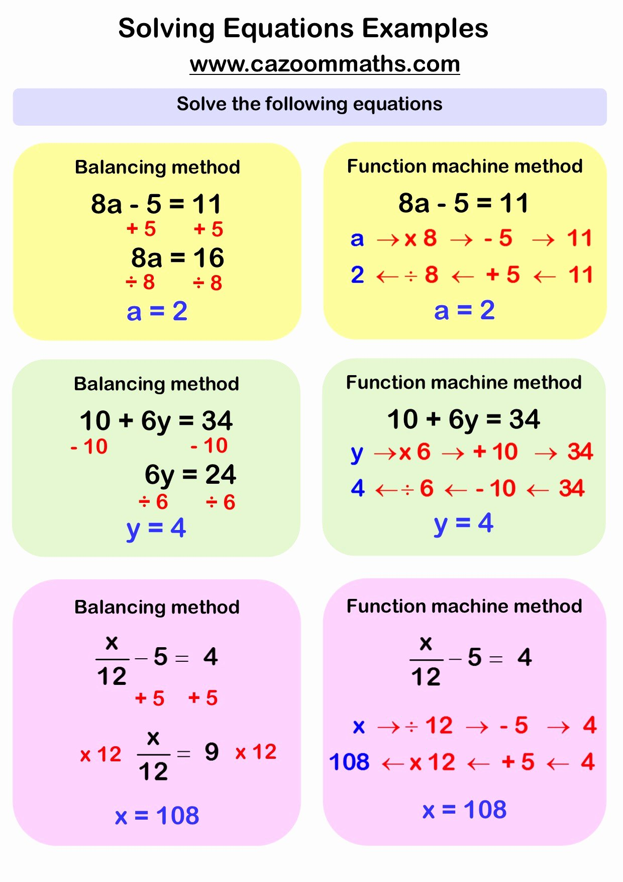 Linear Equation Word Problems Worksheet New solving Linear Equations Word Problems Worksheet Pdf