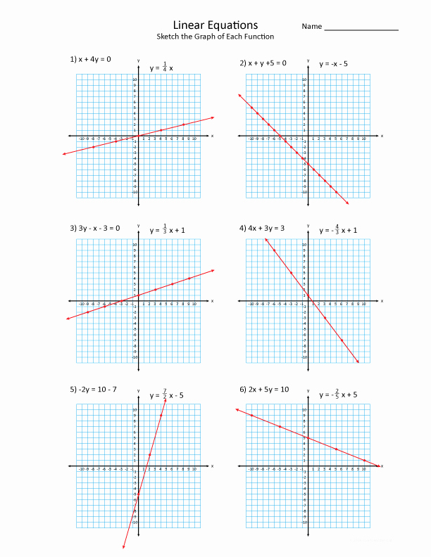 Linear Equation Worksheet Pdf Lovely Graphing Linear Functions Practice Worksheet